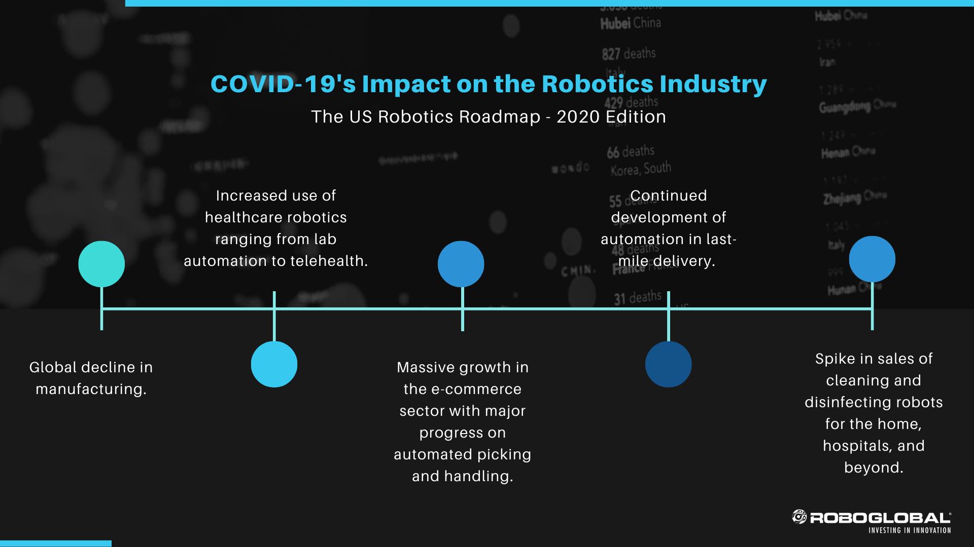 US Robotics Roadmap (1)