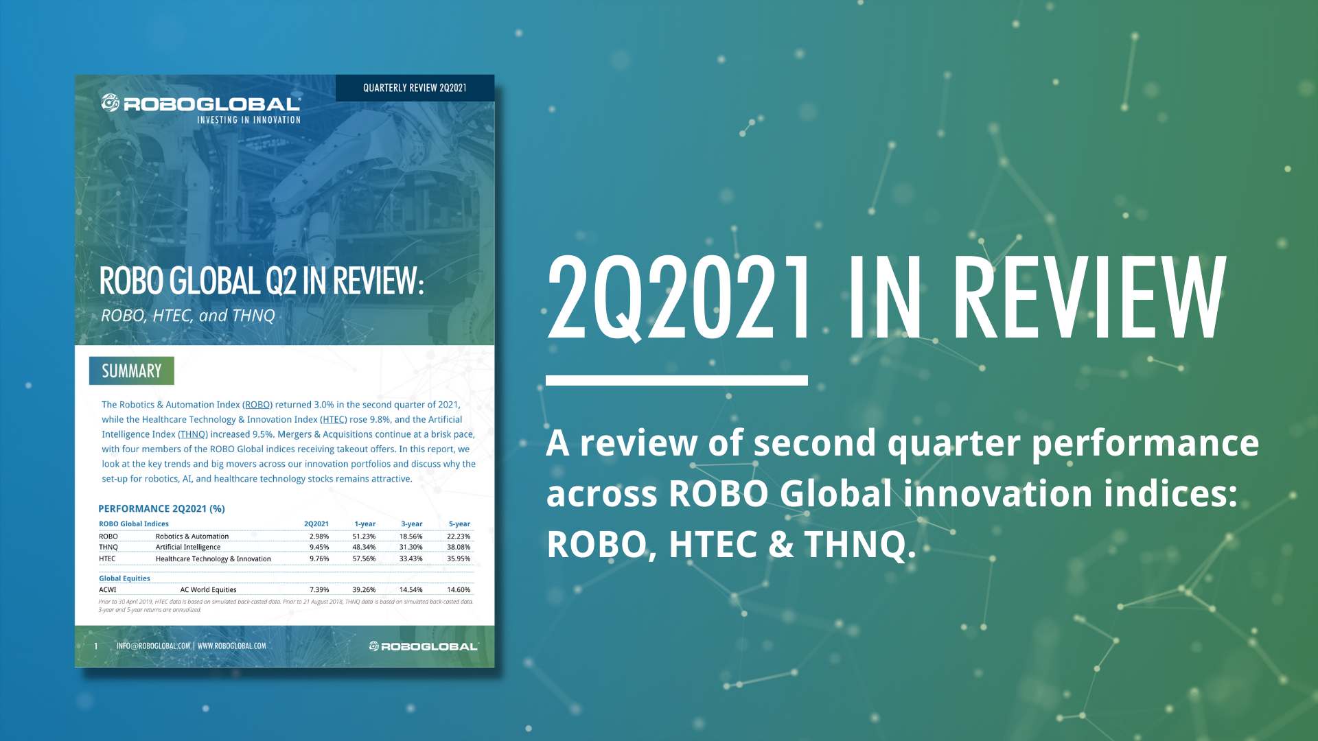 Q2 In Review: ROBO Global Innovation Indices